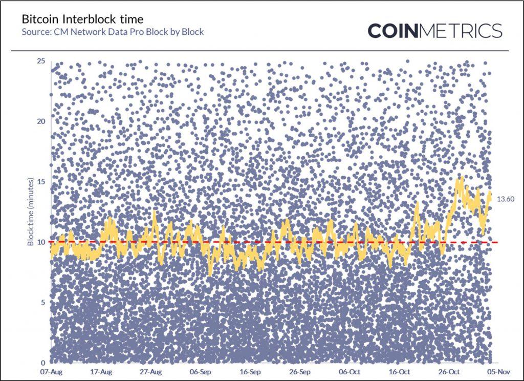 A Blockchain és a Bitcoin valóban változtathatatlanok?